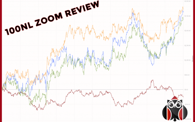 Cash game coaching: 100NL ZOOM Review